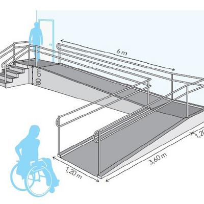 Norma acessibilidade para rampa e o Estatuto da Pessoa com Deficiência